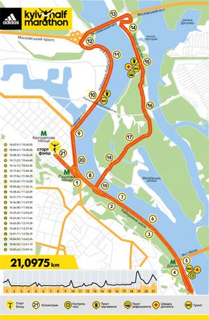 Измененный маршрут Киевского полумарафона