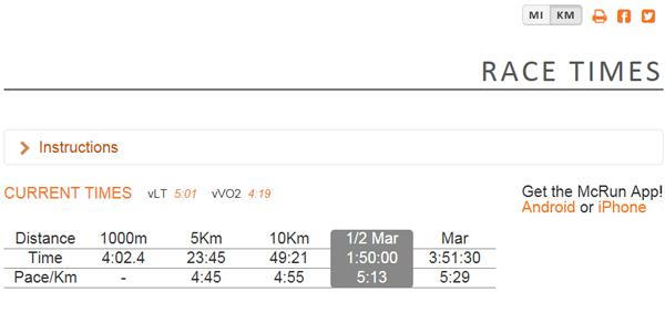 Прикидочные результаты на 1 км, 5 км, 10 км и марафоне при полумарафоне за 1:50