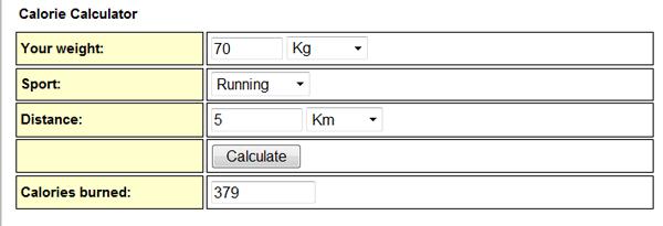 Калькулятор калорий для бега, велосипеда и плавания