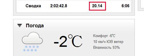 Заодно можно выпендриться с циферкой: например 1 января 2014 я пробежала 20,14 км