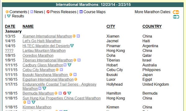 Календарь Marathon Guide