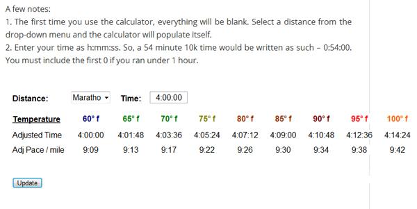 Пример использования калькулятора: как изменится время марафона при повышении температуры воздуха