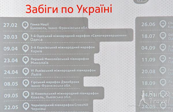 Календарь стартов в Украине