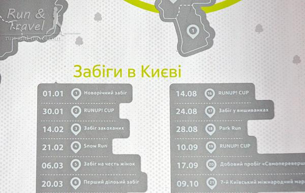 Календарь киевских стартов – тоже со скретч-покрытием